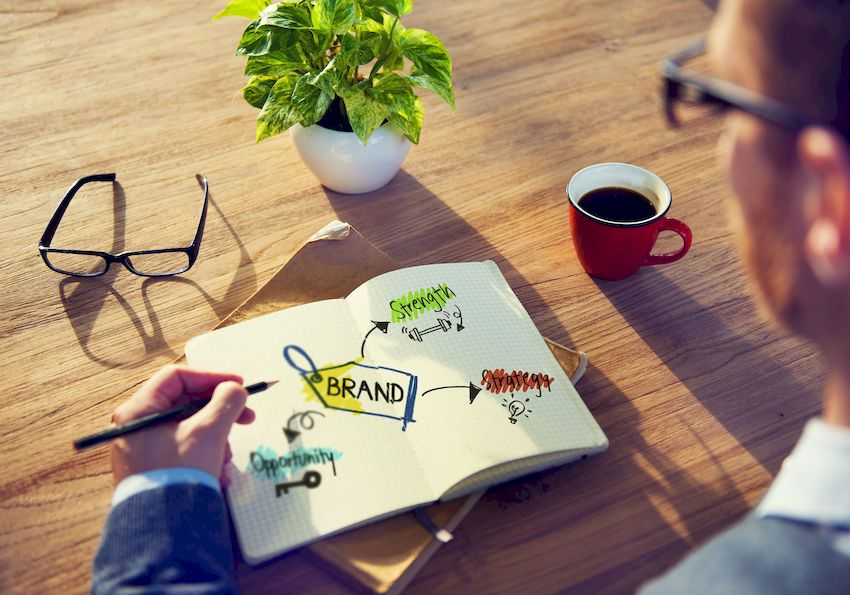marketing's evolving identity defining our future